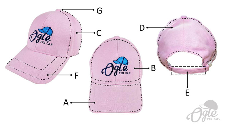 ส่วนประกอบของหมวก